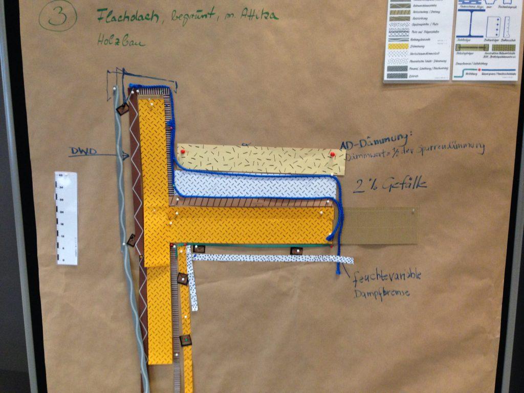 Bauphysik im Holzbau bis ins Detail *ausgebucht* - Holzbauzentrum Nord